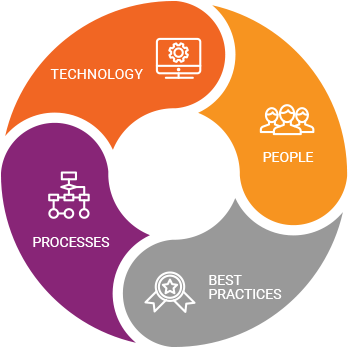 blog-Achieving a Successful Digital Transformation of Collections Processes